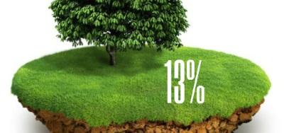 Дарение земельного участка-налог