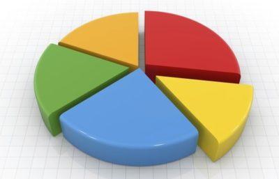 Оценка недвижимости - что это такое, для чего нужна оценка квартиры при ипотеке, как оценить рыночную стоимость