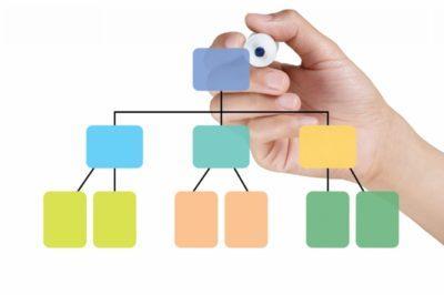 Изображение - Штатное расписание управляющей компании или тсж - структура, составление, пример Struktura_1_20181136-400x266
