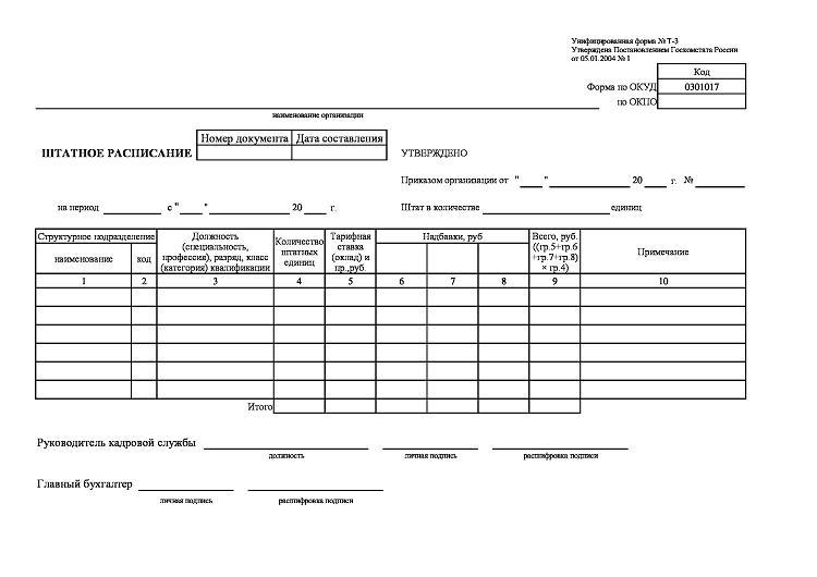 Изображение - Штатное расписание управляющей компании или тсж - структура, составление, пример Unifitsirovannaya-forma